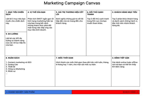 Mẫu kế hoạch Marketing của Canvas