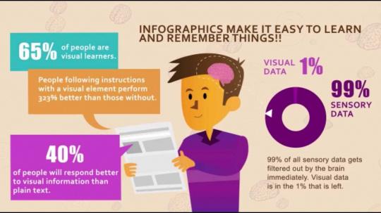 Loại hình content marketing thu hút khách hàng - Infographic