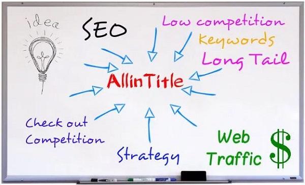 "Vai trò của ""allintitle"" trong Marketing Research"