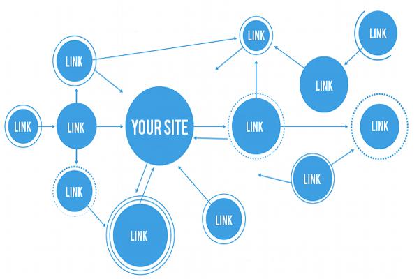 Xây dựng liên kết cho website
