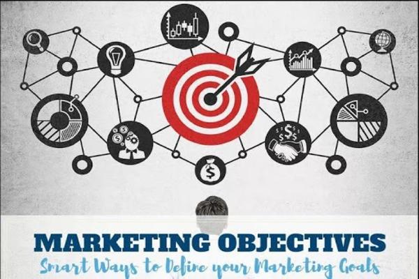 Mục tiêu của advertising là gì?