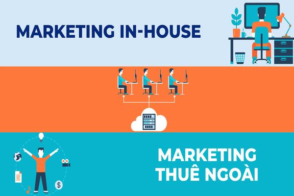 Phân biệt Marketing in house và Agency?