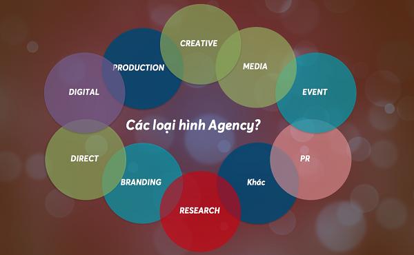 Các loại hình Agency phổ biến hiện nay là gì?