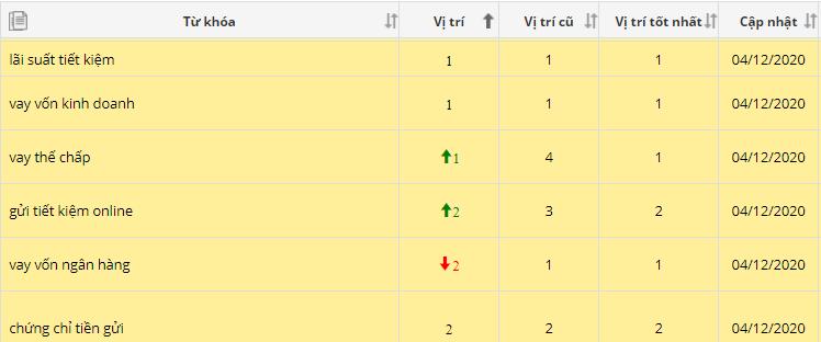 ranking NH