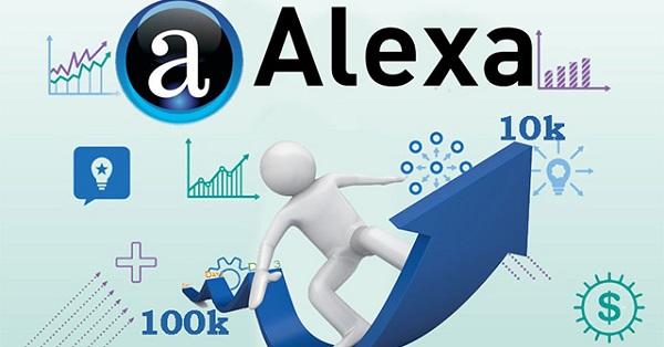 Alexa còn cho phép bạn đánh giá thứ hạng của trang web đối thủ.