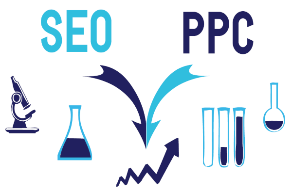 Kết hợp SEO và PPC vào cùng chiến dịch marketing online?